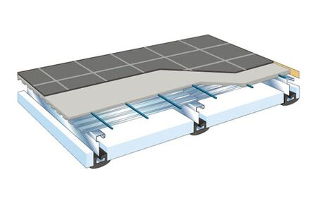 duofor combifor thermostrip 1000mm