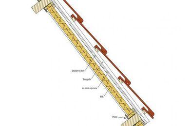 FAAY PG60 Roofing FK Voorzetelement 1300x600x60mm