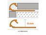 schluter tegelprofiel aluminium rond ro80bw 8x3000mm wit