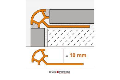 SCHLÜTER Tegelprofiel PRO100BW Wit PVC 10x3000mm