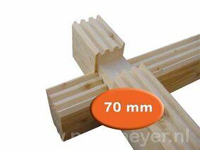blokhutprofiel vuren geschaafd 70mm per m1