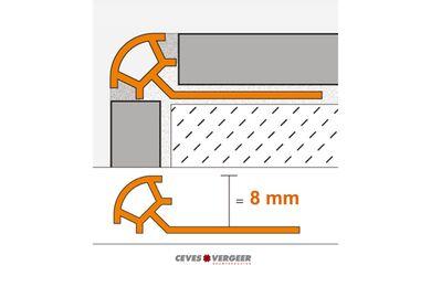 SCHLÜTER Tegelprofiel PRO80BW Wit PVC 8x3000mm